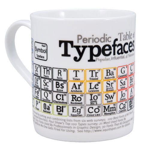 Typography Mug Present