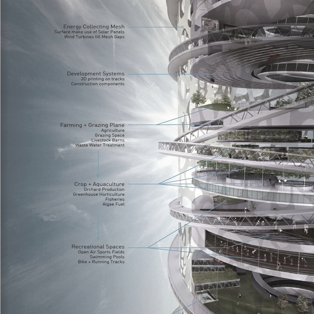 Hong Kong Arcology Skyscraper 1st Place Competition Entry