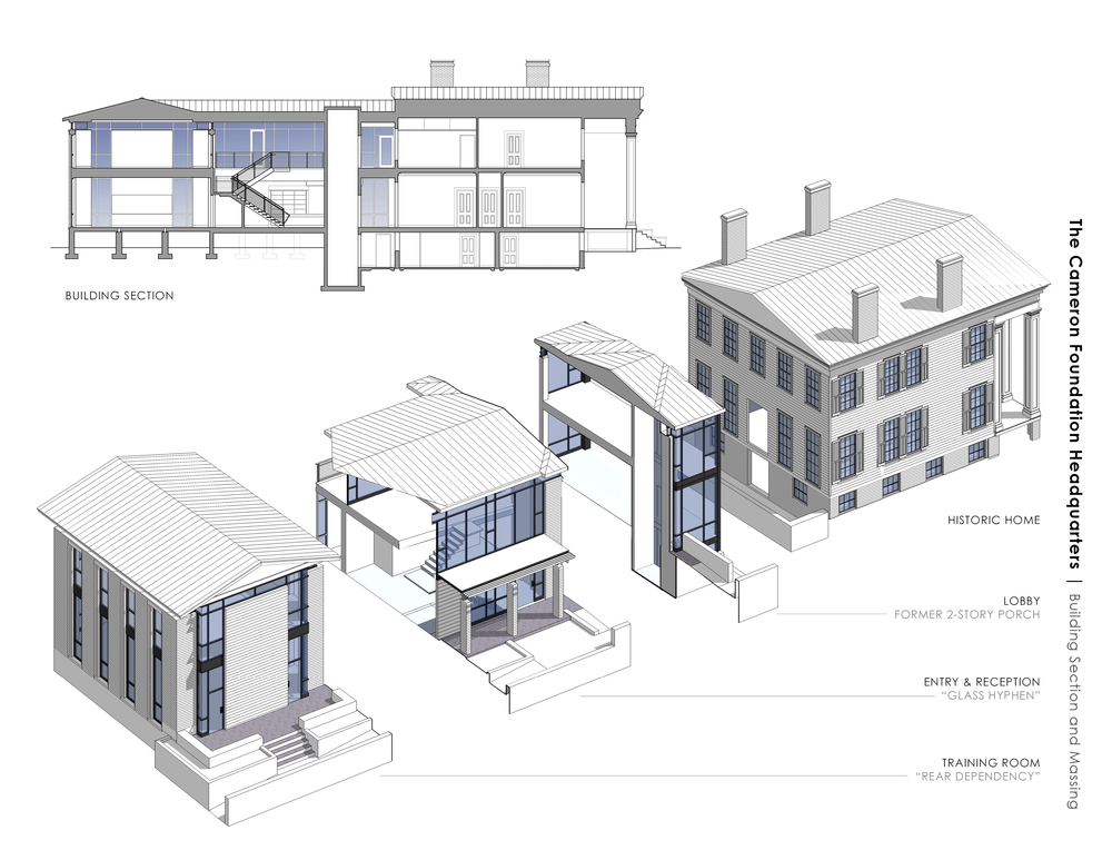Josh mccullar architects for Building foundation design