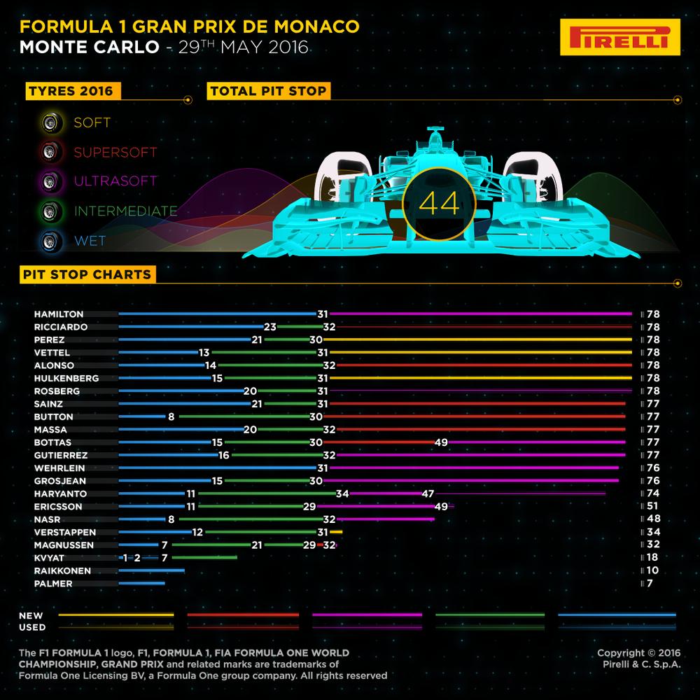 06-Monaco-Race1-1k-EN.png