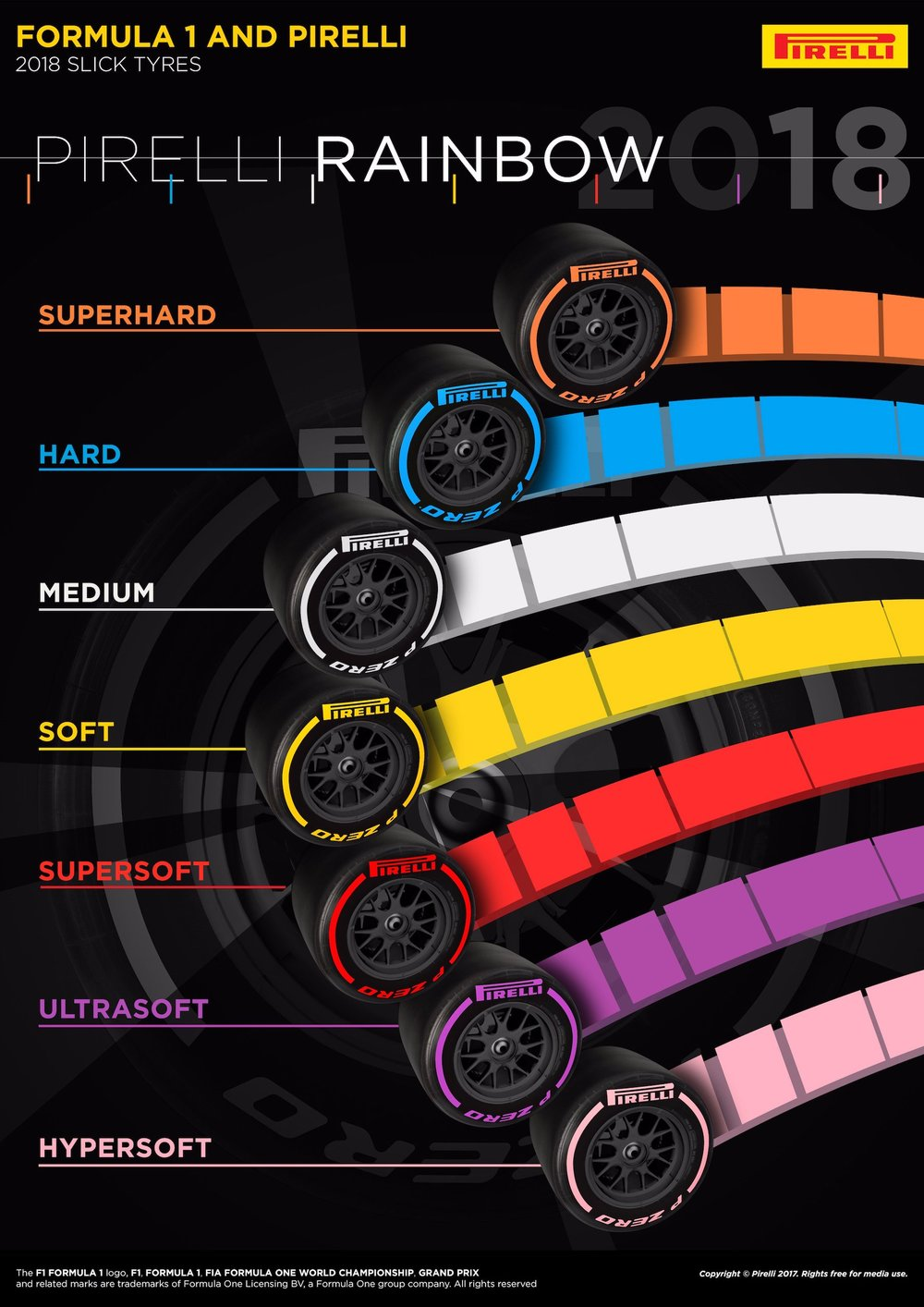 2018 Pirelli rainbow copy.jpeg