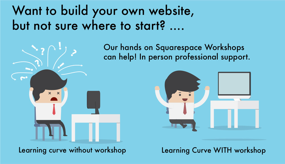 Squarespace small group workshops with Squarespace authorized trainer