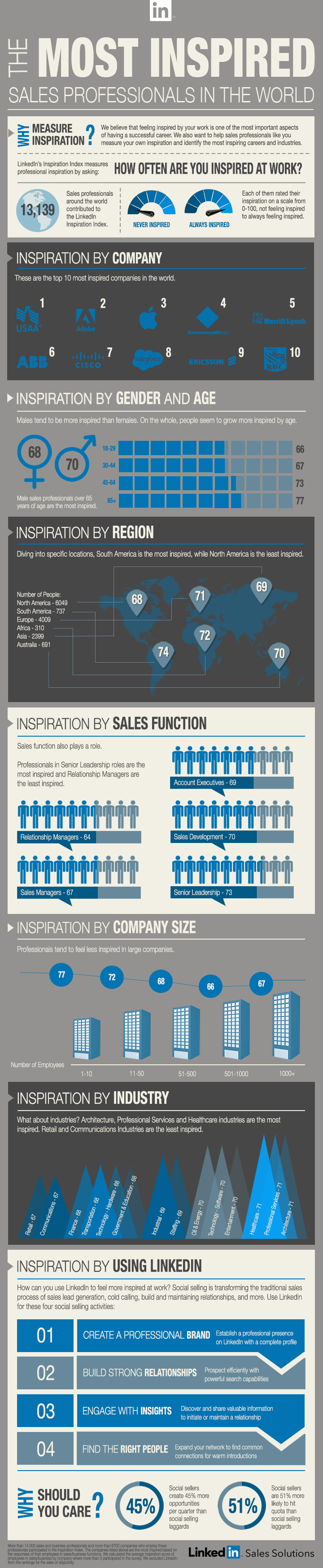 linkedin-inspiration-infographic-FINAL.png