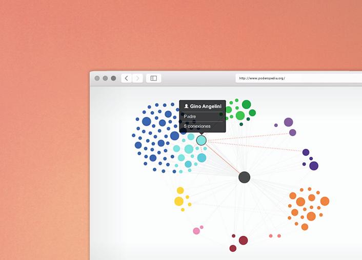 Poderopedia - UX/UI