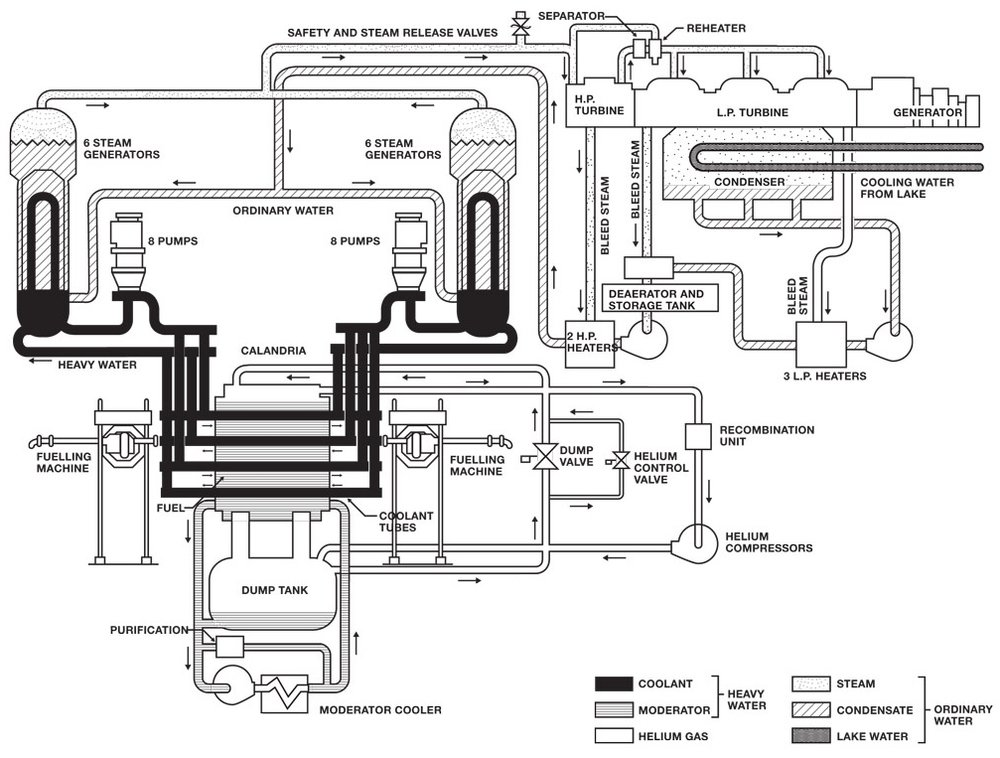 12_reactor.jpg