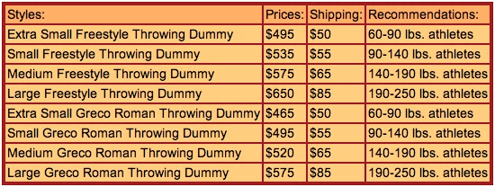 Wrestling Dummy Styles, Sizes and Prices