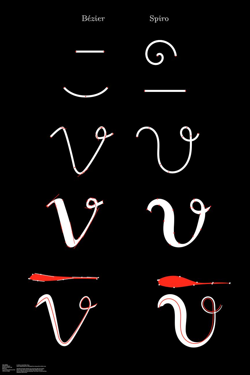 visual-grammar-open-source-publishing.png