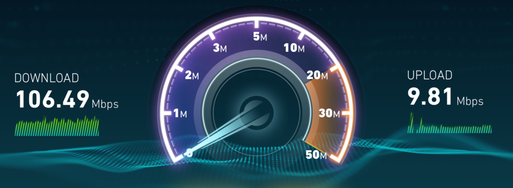 This is a screenshot of the speed test results on our WiFi network. Ample bandwidth for even the most demanding Internet users.