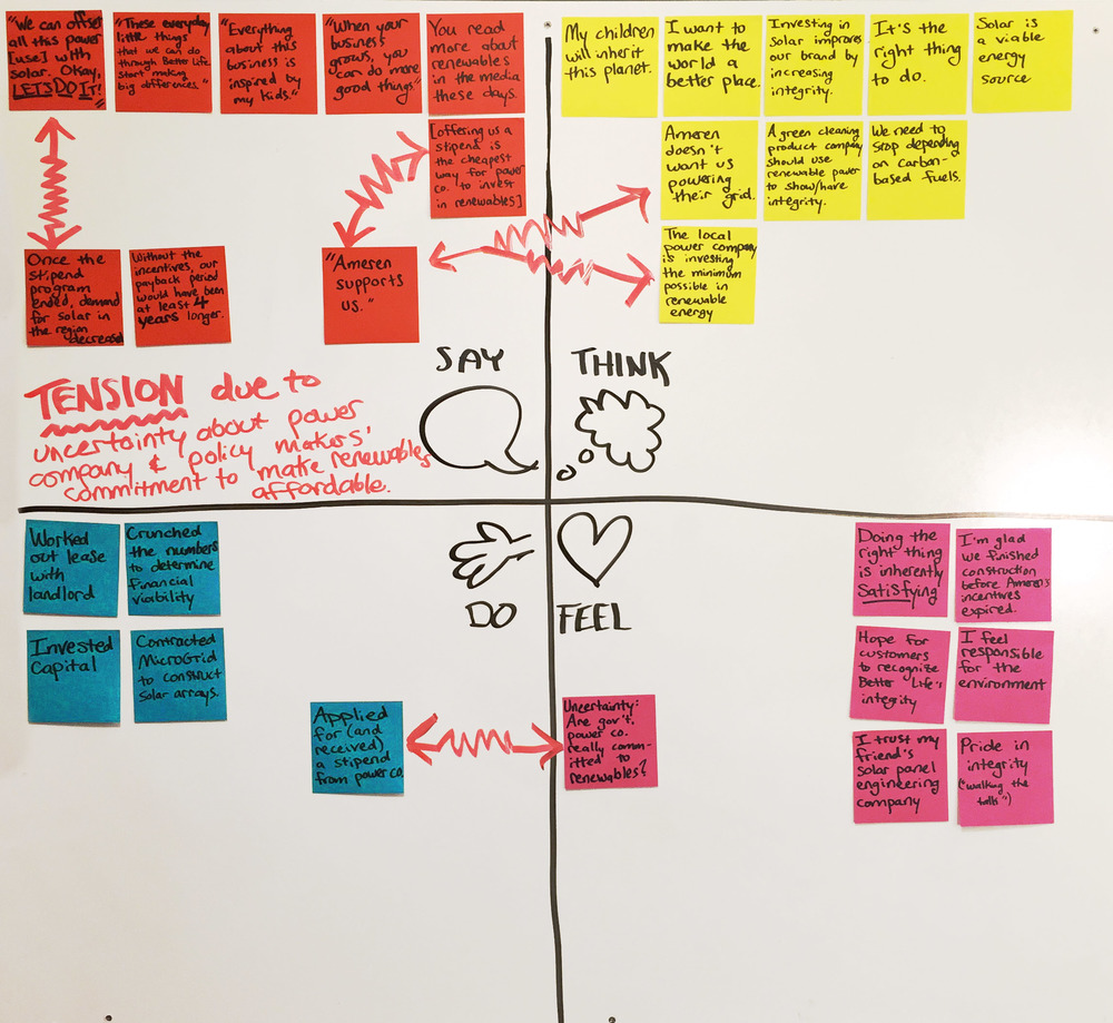 Here's the  empathy map  I created to distill insights on the interview.