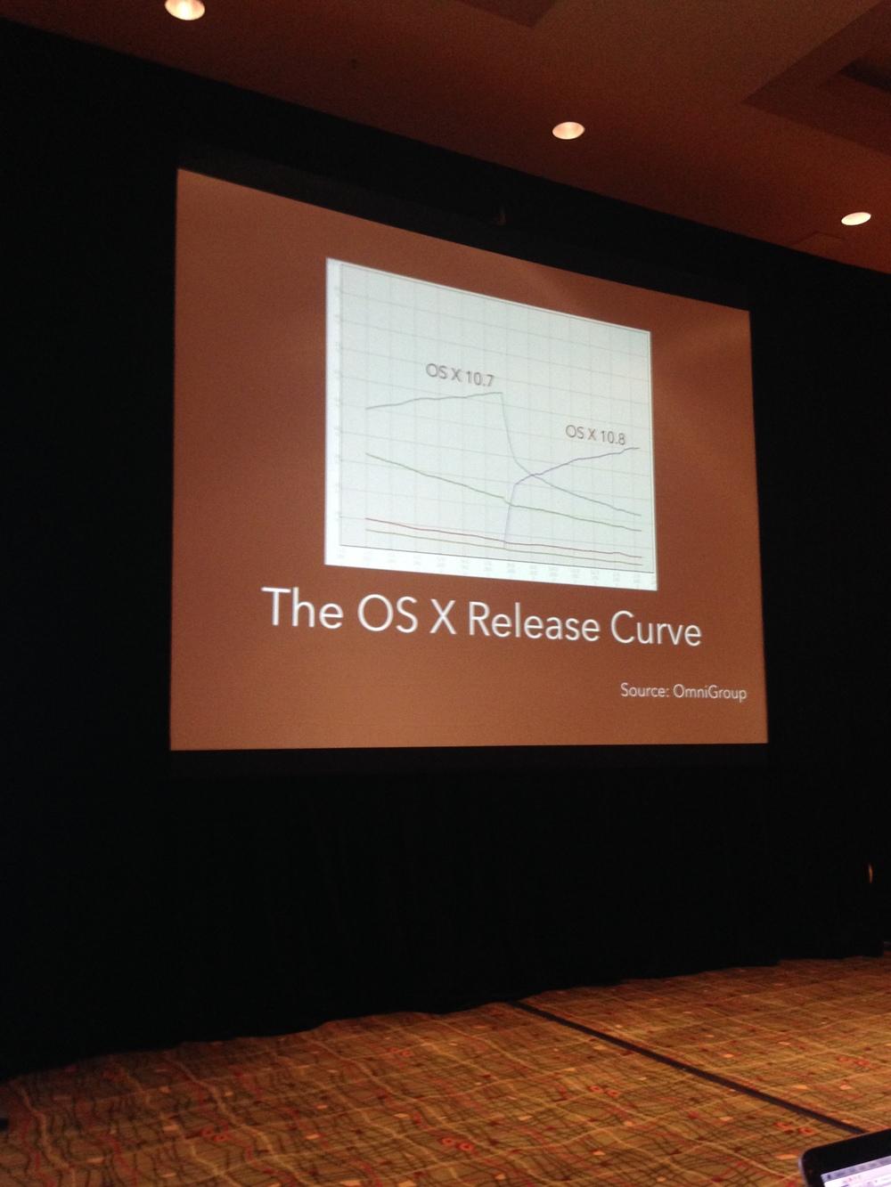 Michael Lynn's keynote
