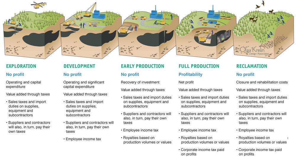 Mining Cycle illustration.jpg