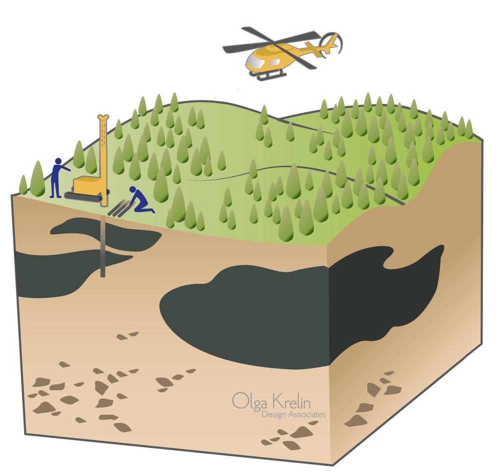 Exploration mining cycle.jpg