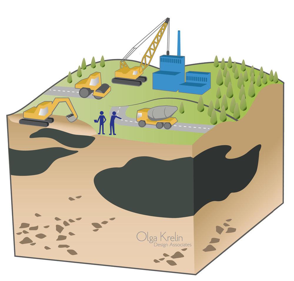 Mine development mining cycle.jpg