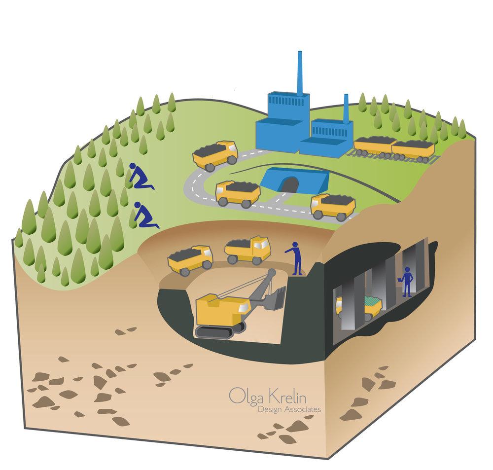 Production mining cycle.jpg