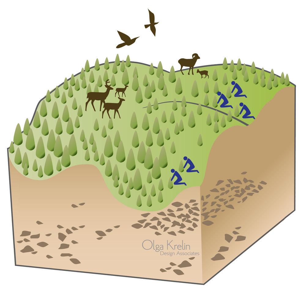 Reclamation mining cycle.jpg