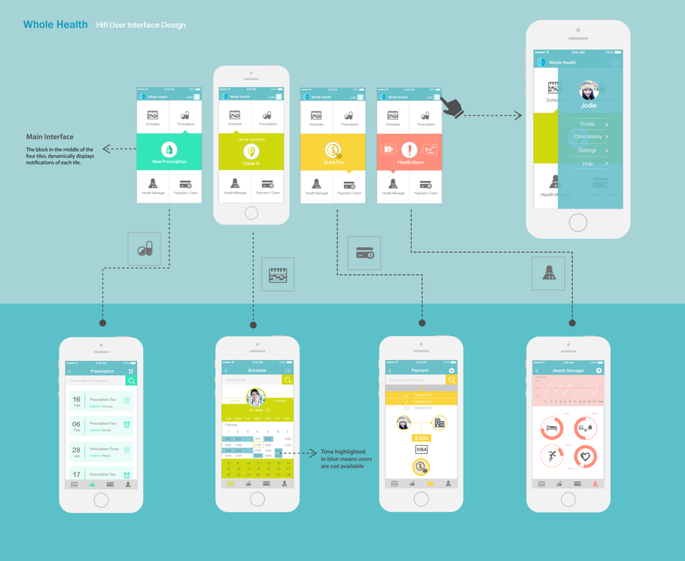 Whole health healthcare app design ruyao for Tile layout app