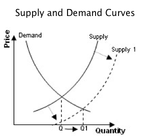 Supply_and_demand_curves copy.png