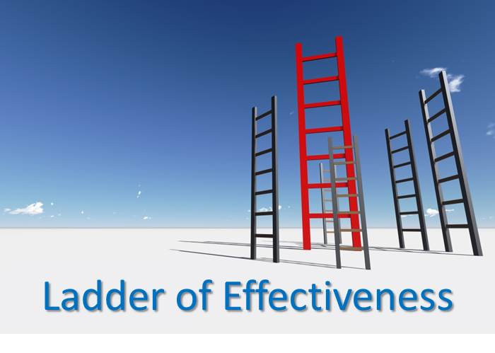Ladder of Effectiveness