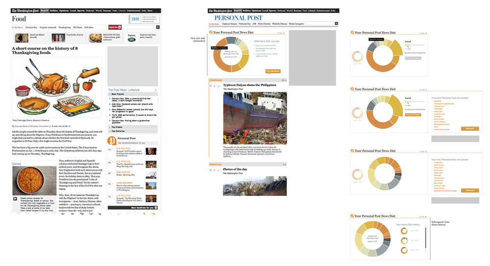 Right-Rail Widget & News Diet Dashboard  [Lead UX designer, 2011–2012]