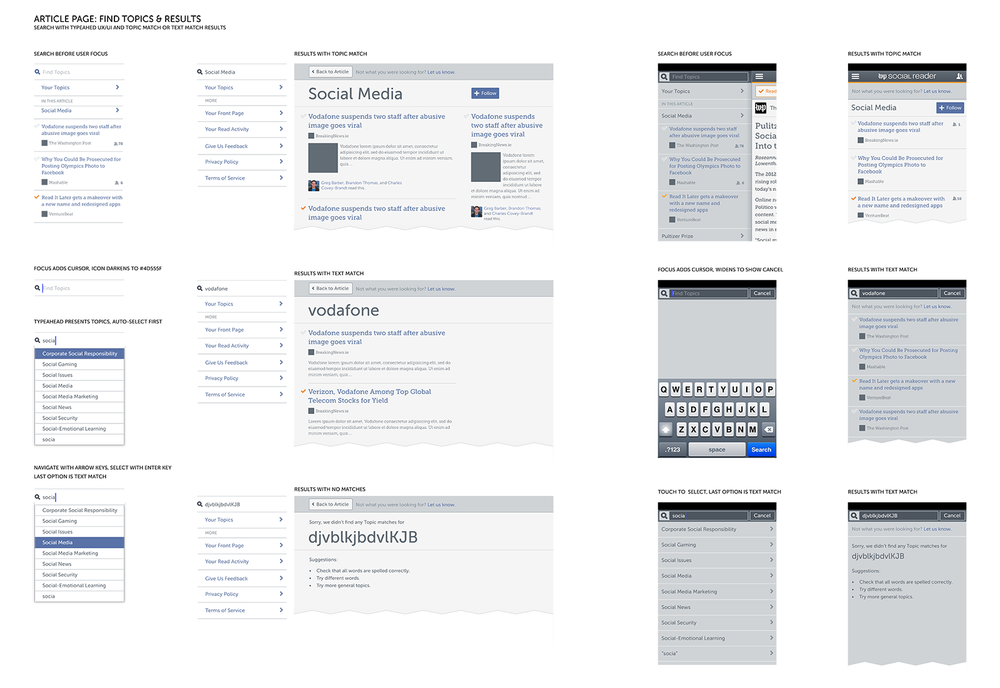 UX documentation for Topical Search on Social Reader [Design Director, 2012–2013]