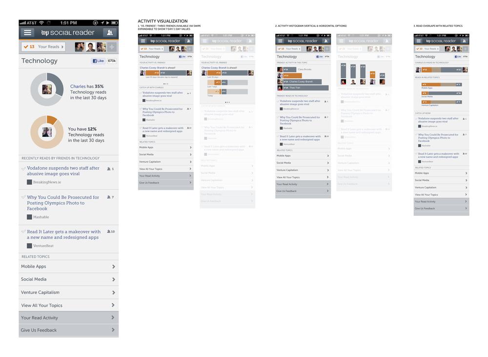 UI designs for interest-based gamification on Social Reader Mobile [Design Director, 2012–2013]