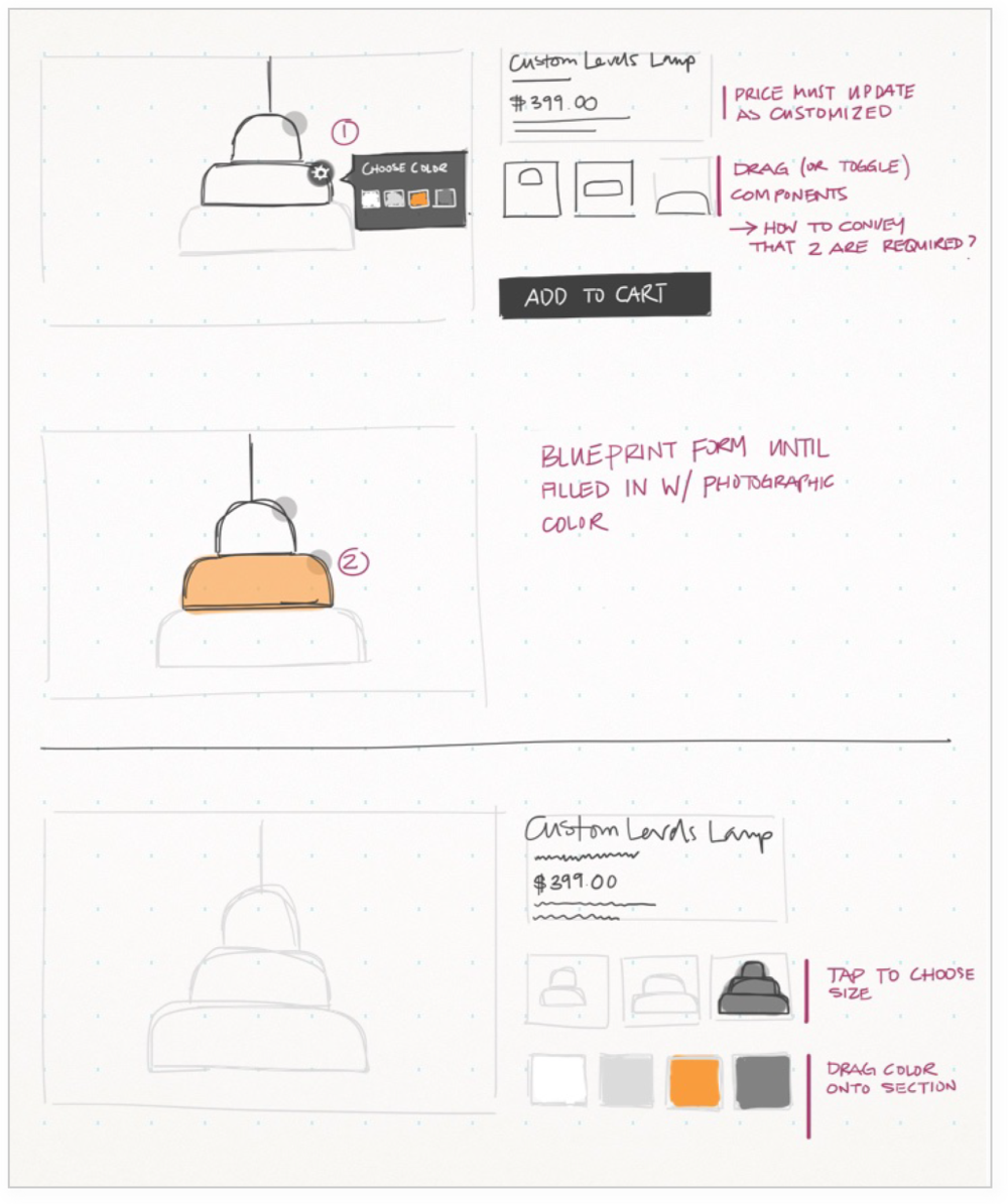 Kitting Sketch 6.png