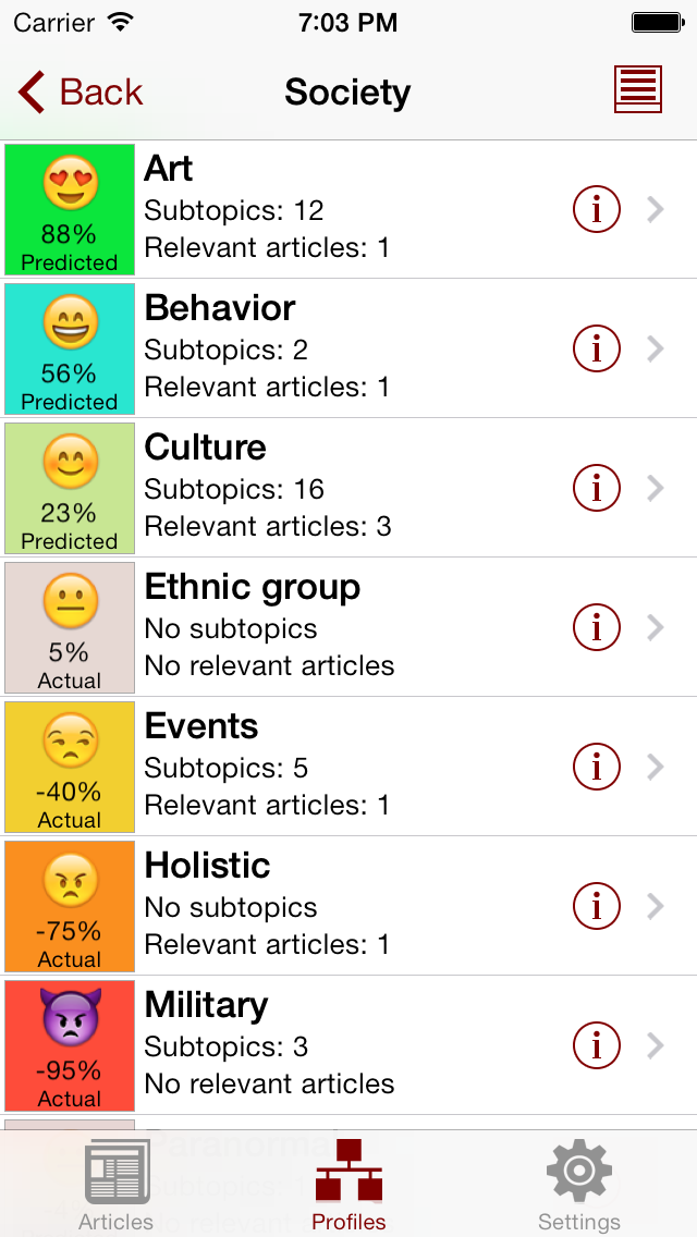 NewsBrain iPhone Topics Screen