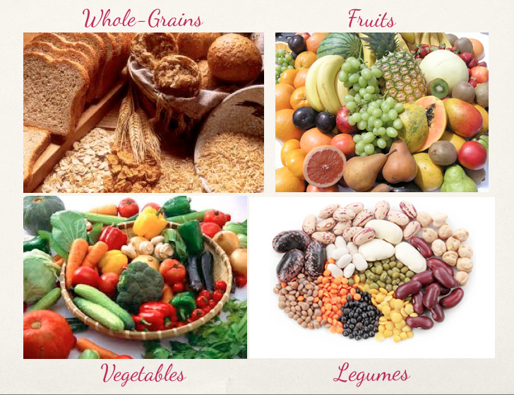 the gallery for gt legumes food group
