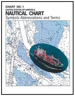 It is wise to be symbol minded nautical chart wallpaper