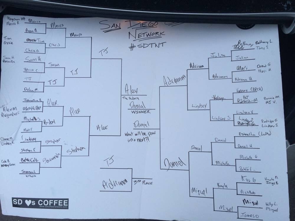 The completed bracket.