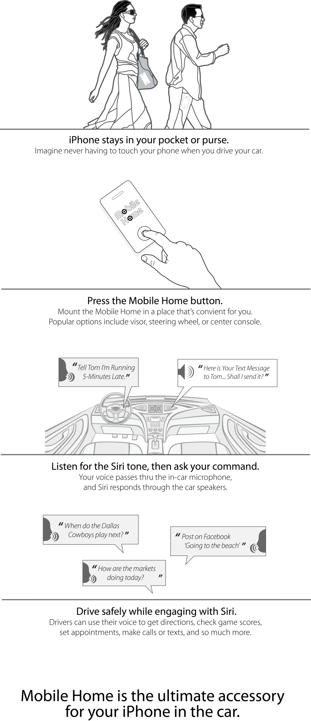 Mobile Home - How It Works v1.png
