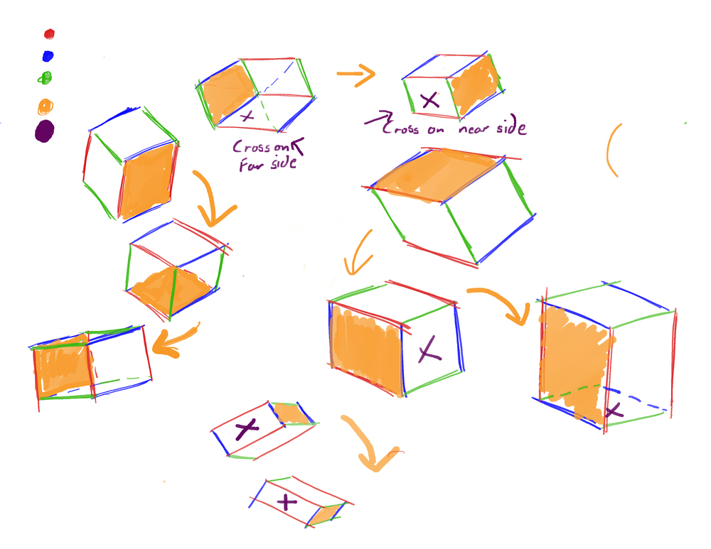 Cubes falling through space.