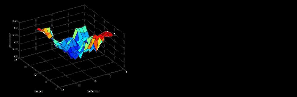3d-graph.png