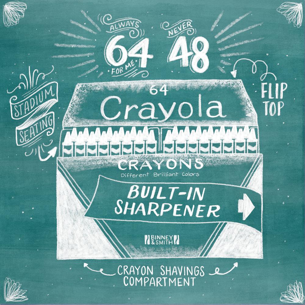 November 5, 2014 Crayons
