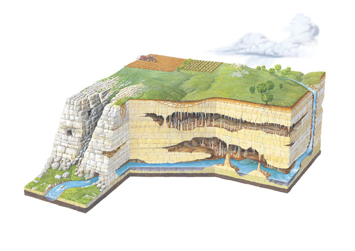 Karst Limestone Landscape