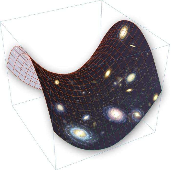 Curvature 'Open' Universe