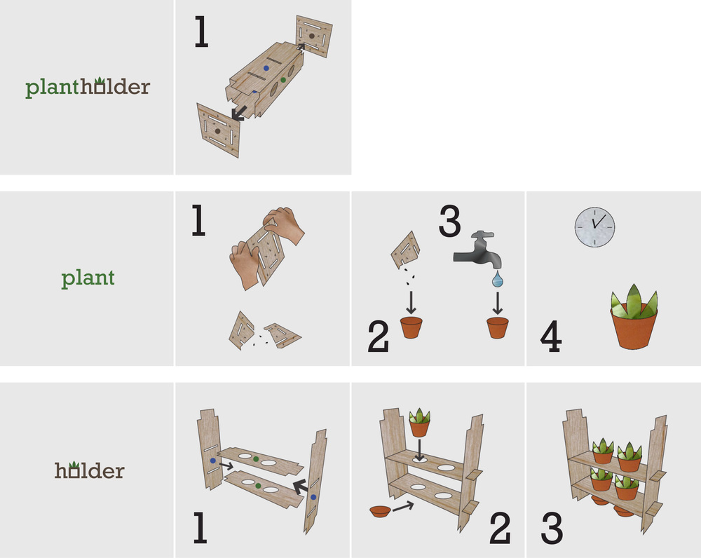 Instructions on how to put the plant holder together.