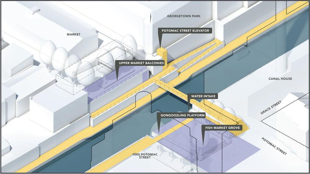 The Market Plazas - Option A, 3D View