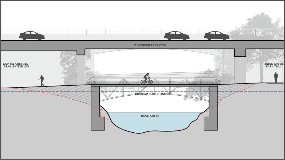 K Street Bridge - Option A