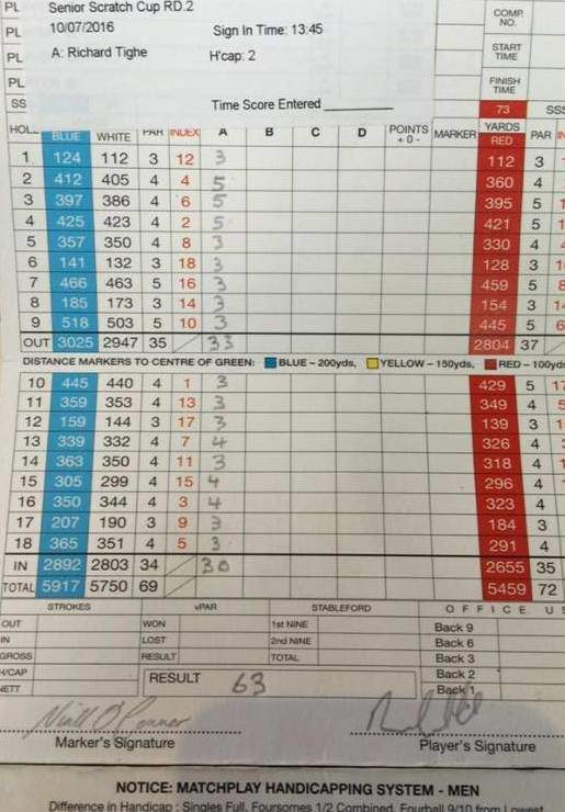 Riche Tighe's course record 63 at Elm Park