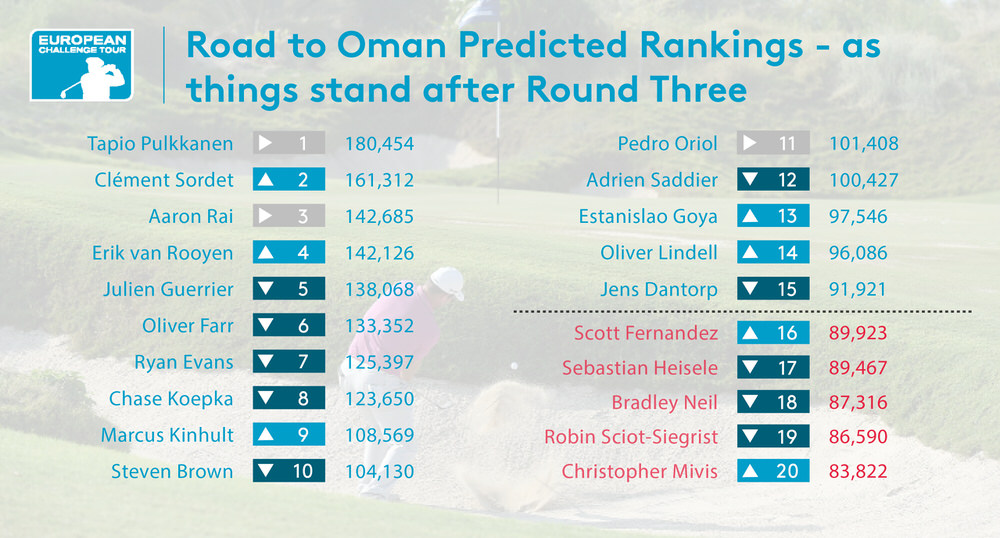 Predicted Round 3-1.jpg