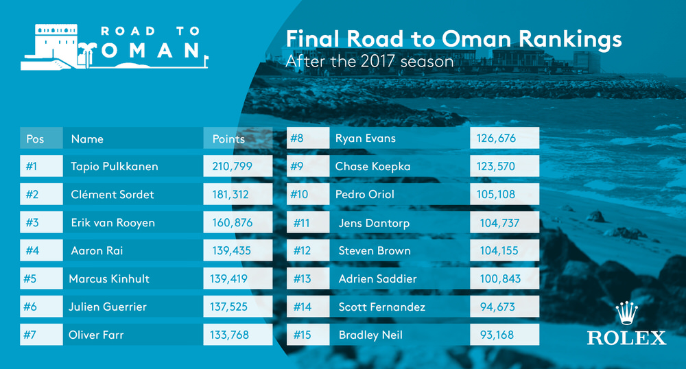 Final Road to Oman standings 2017