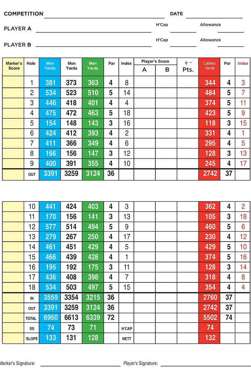 Lahinch scorecard