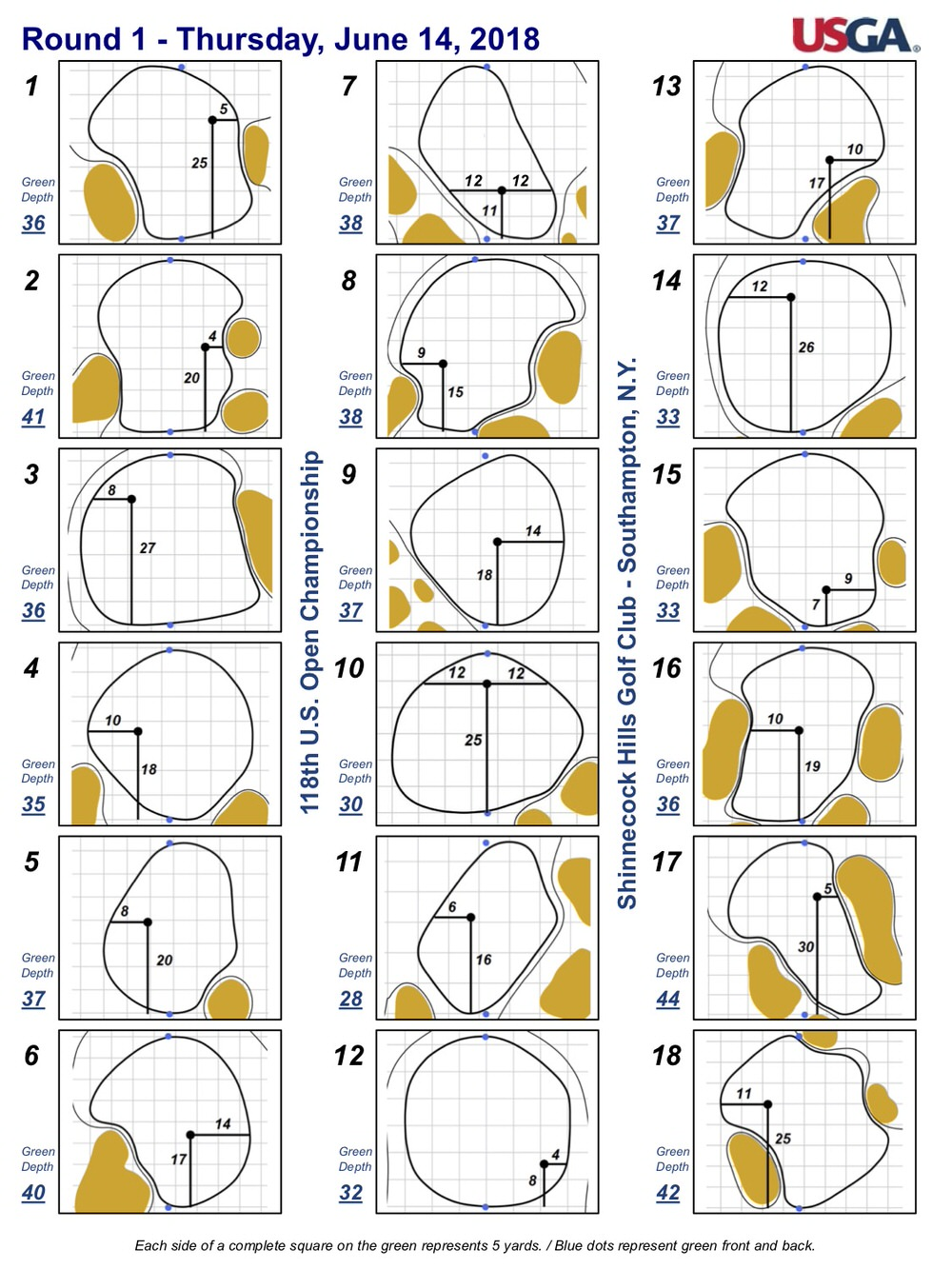 Round one pin position