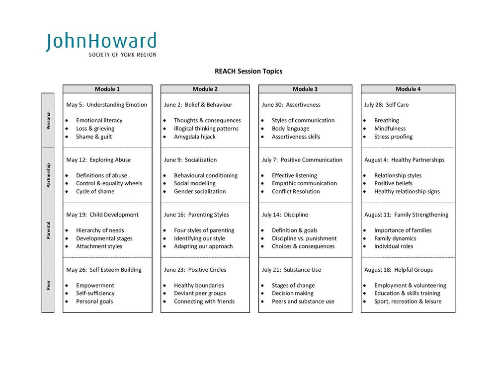 REACH Session Topics-page-001.jpg