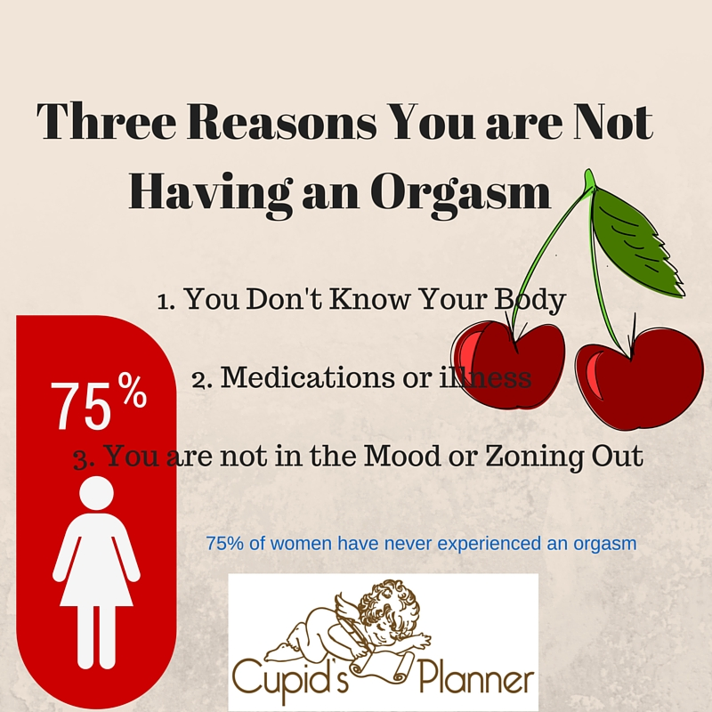 Why You are Not Having an Orgasm