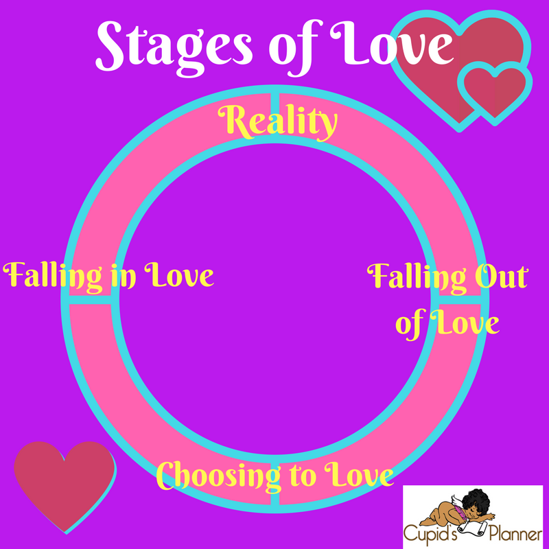 Stages of Love.png