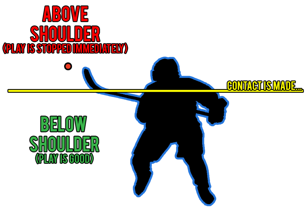 highstick_play.png