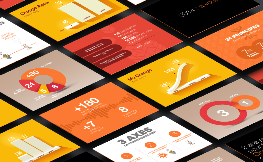 INTERACTIVE PRESENTATION: ORANGE Created in collaboration with Fada Social Agency.