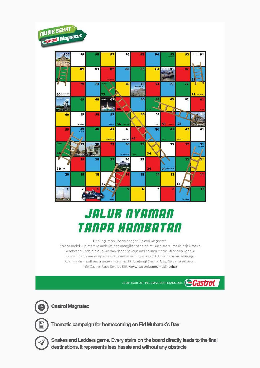 Castrol Magnatec Thematic campaign for homecoming on Eid Mubarak's Day